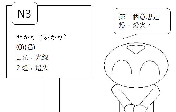 日文檢定N3光線燈火5