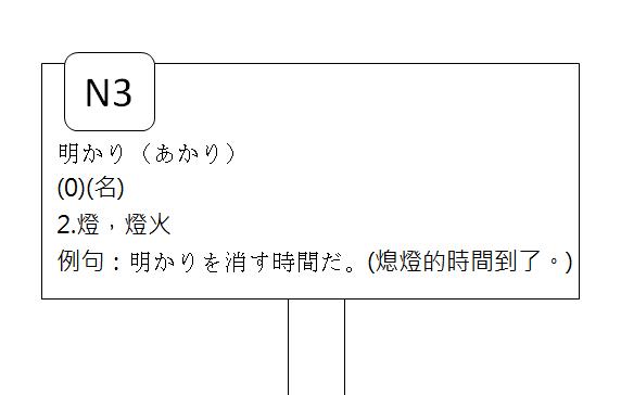 日文檢定N3光線燈火6