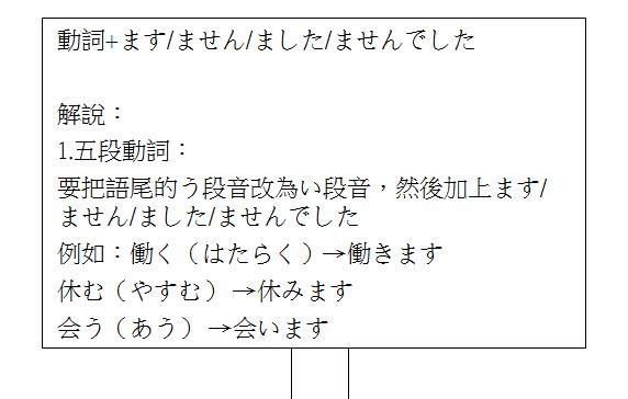 日文句型動詞ますませんましたませんでした2
