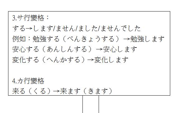 日文句型動詞ますませんましたませんでした4