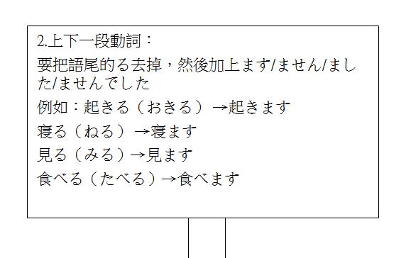 日文句型動詞ますませんましたませんでした3