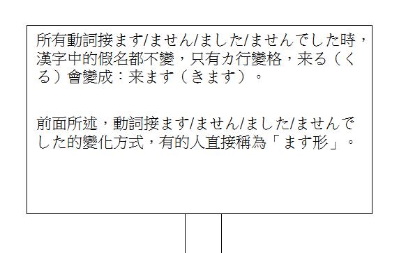 日文句型動詞ますませんましたませんでした5
