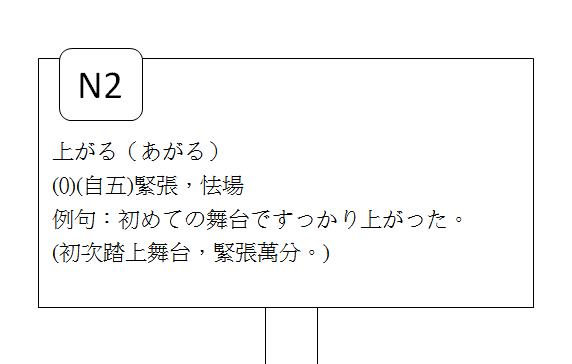 日文檢定N2怯場3