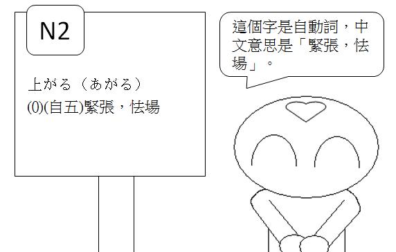 日文檢定N2怯場2
