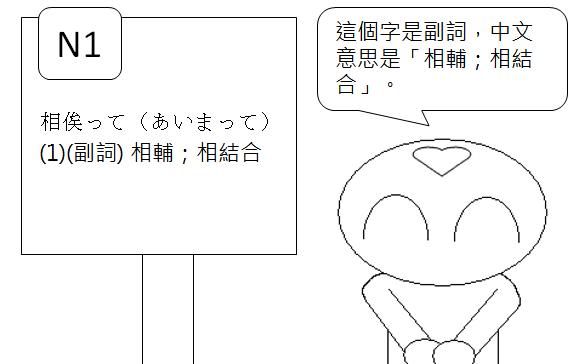 日文檢定N1單字相輔相結合2