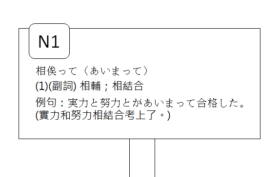日文檢定N1單字相輔相結合3