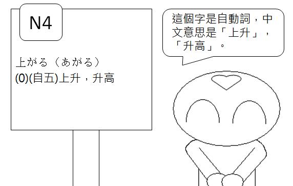 日文檢定N4單字上升升高2