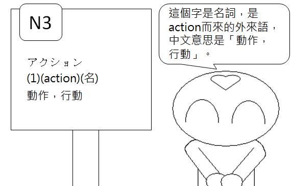 日文檢定N3單字動作行動2