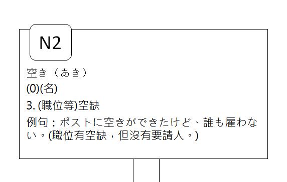 日文檢定N2空隙空閒空缺閒置9