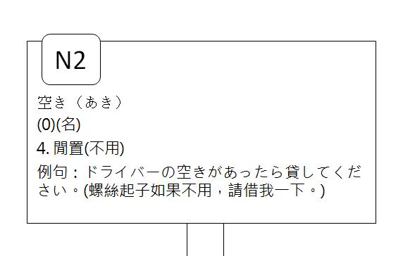 日文檢定N2空隙空閒空缺閒置12