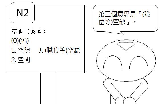 日文檢定N2空隙空閒空缺閒置8