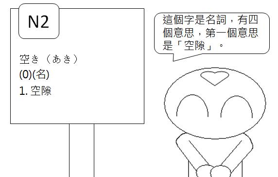 日文檢定N2空隙空閒空缺閒置2