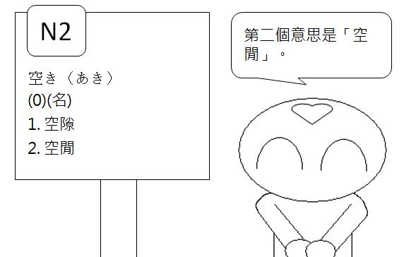 日文檢定N2空隙空閒空缺閒置5