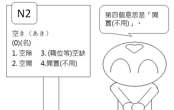 日文檢定N2空隙空閒空缺閒置11