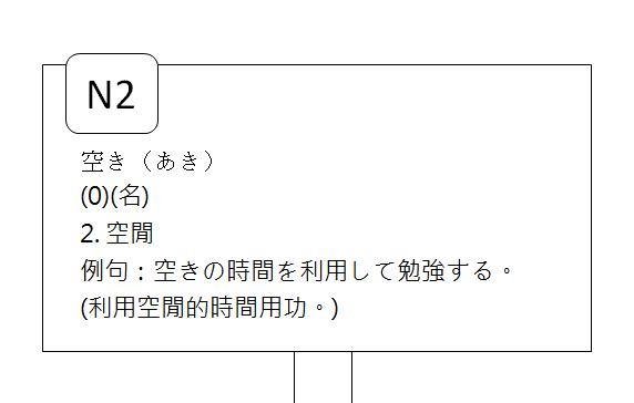 日文檢定N2空隙空閒空缺閒置6