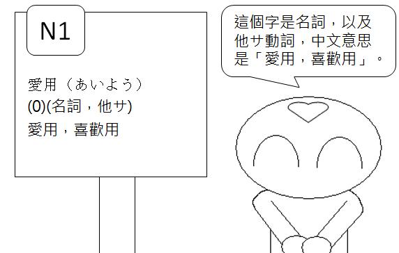 日文檢定N1單字愛用喜歡用2