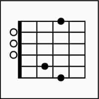 G%20Major-chord