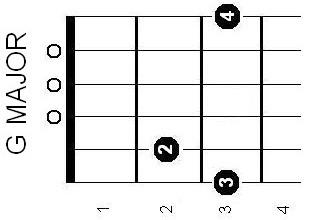 G chord finger