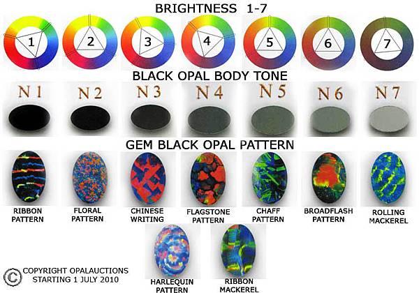 black-opal-grading-chart