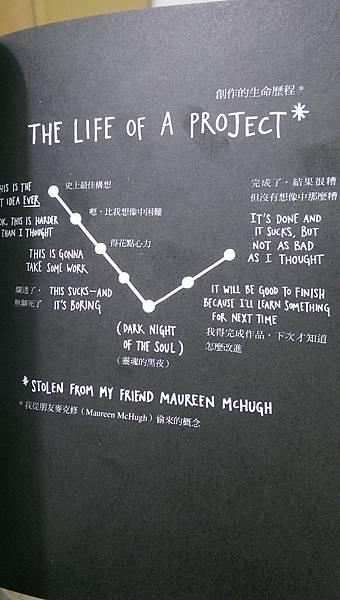 創作的生命旅程