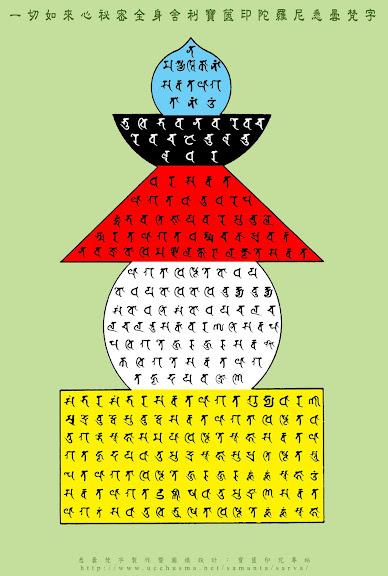 一切如來心祕密全身舍利寶篋印陀羅尼-悉曇梵文塔像