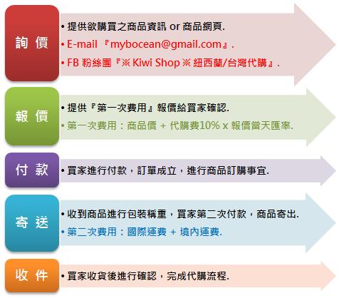 代購流程_F3