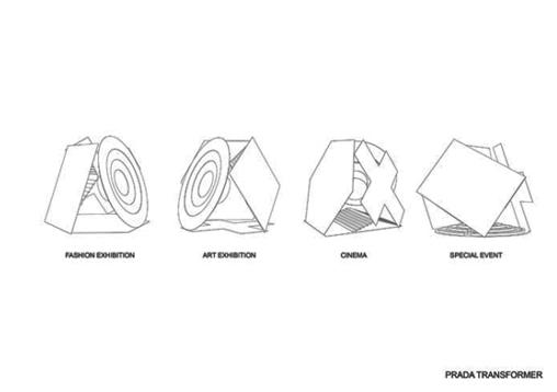Transformer設計圖