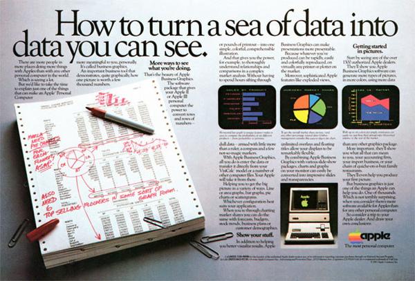 1983seaofdata.jpg