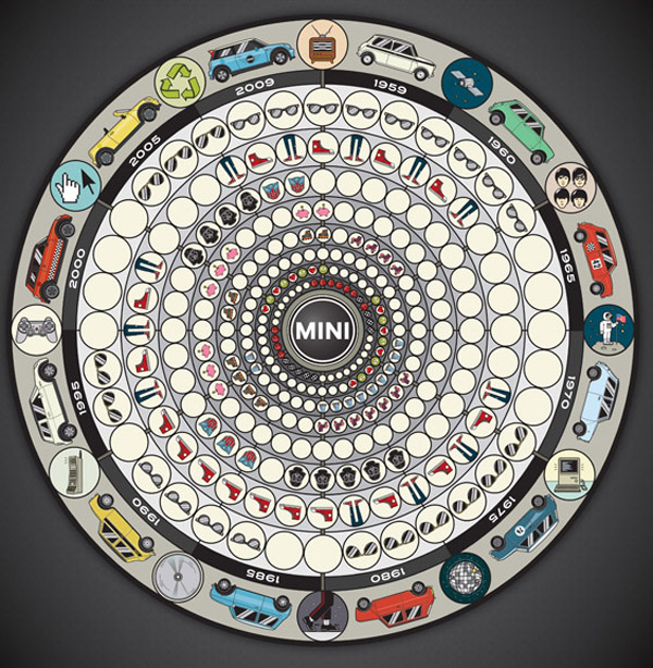 am-i-collective-Mini-Cooper-50th-Anniversary1.jpg