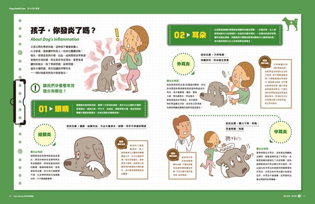 Mydog-3803-我的狗好健康-1.jpg