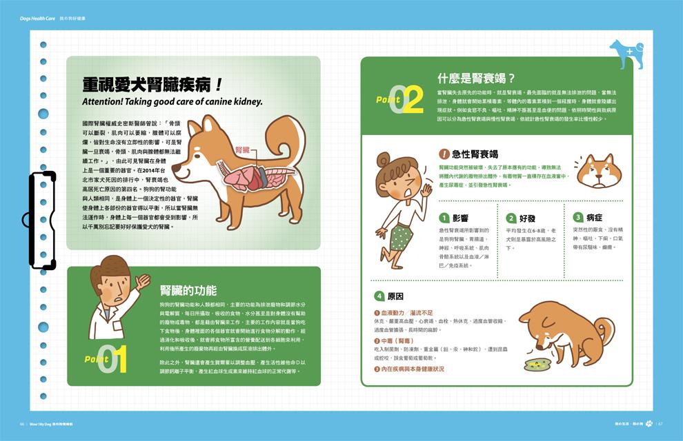 Mydog-5003_P66-67.jpg