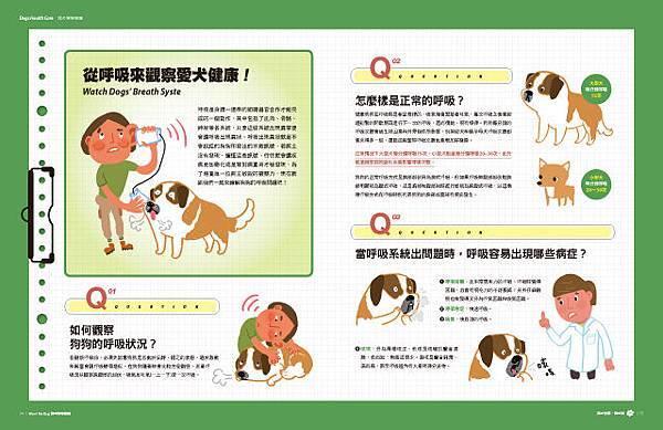 Mydog-52-好健康.jpg