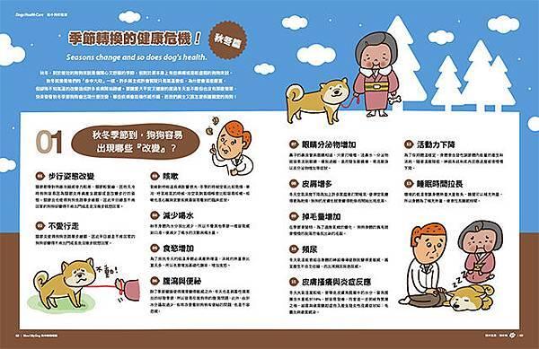 Mydog-6002_好健康.jpg