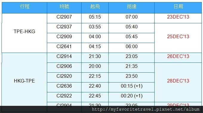 中華航空香港航線即日起,不分時段,全航班提供熱餐服務,