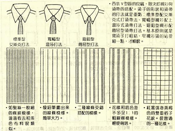 領帶與襯衫的搭配.png