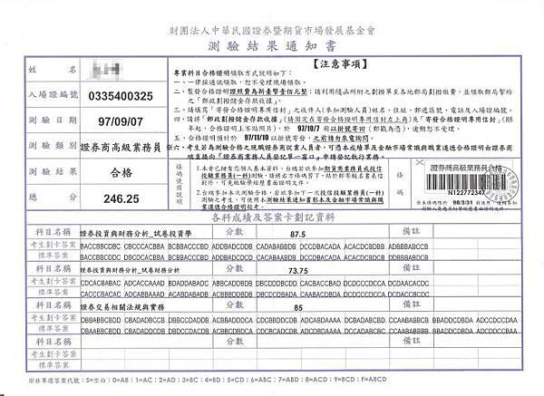 20081001 高業測驗結果通知書