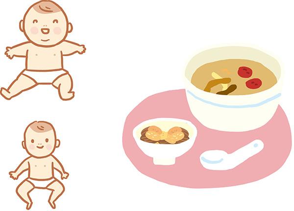 胖寶寶 瘦寶寶 中藥補品