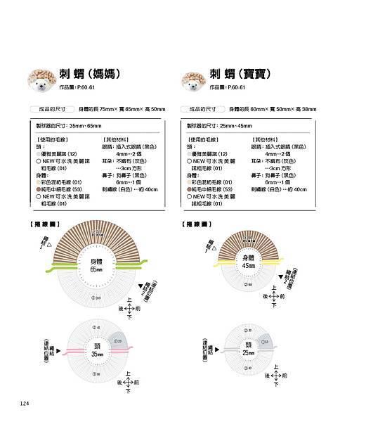 P124  刺蝟母子製作方式01.jpg