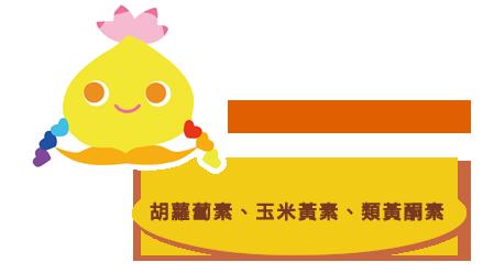 黃色植化素