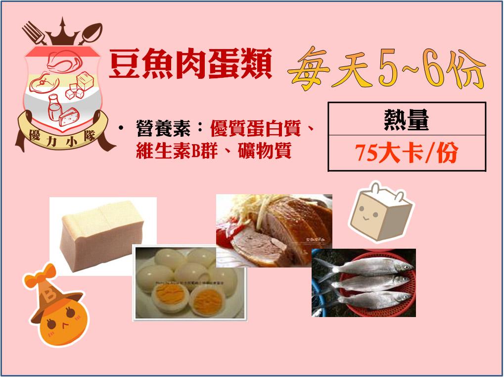 肉魚豆蛋類