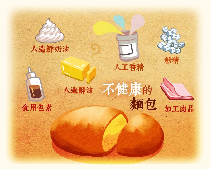 甜麵包陷阱6