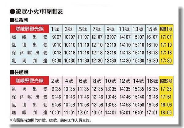 磋峨野小火車時刻表