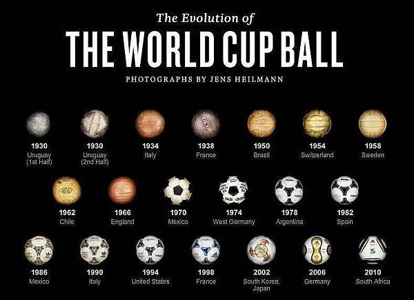 The world cup balls.jpg