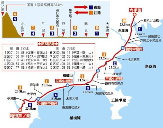 箱根駅伝路線.jpg