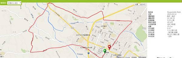 2015大甲媽拉松9.7K-GPS.jpg