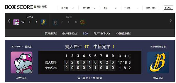 2015 CPBL棒球賽 中信兄弟 VS 義大犀牛.jpg