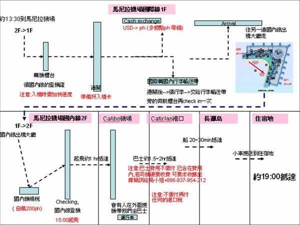 去程-動線.jpg