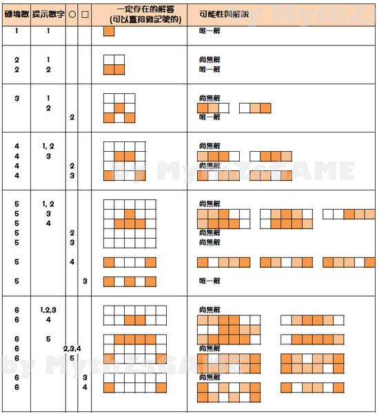 立體繪圖方塊 DS