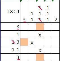 繪圖方塊的挑戰