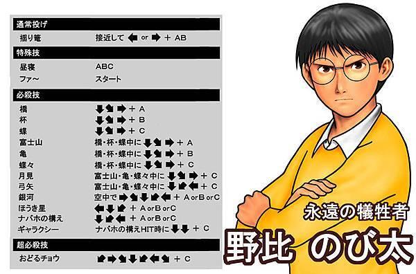 哆啦A夢02